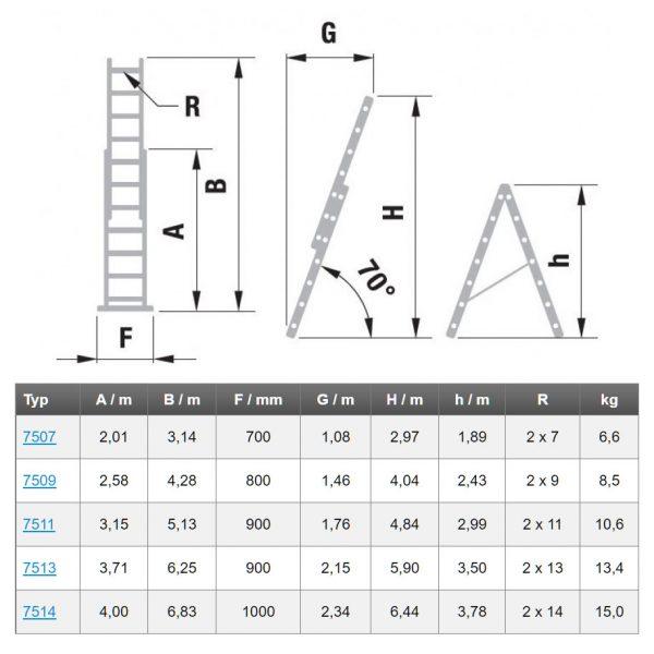 Dvojdielny univerzálny rebrík ALVE Eurostyl rozmery