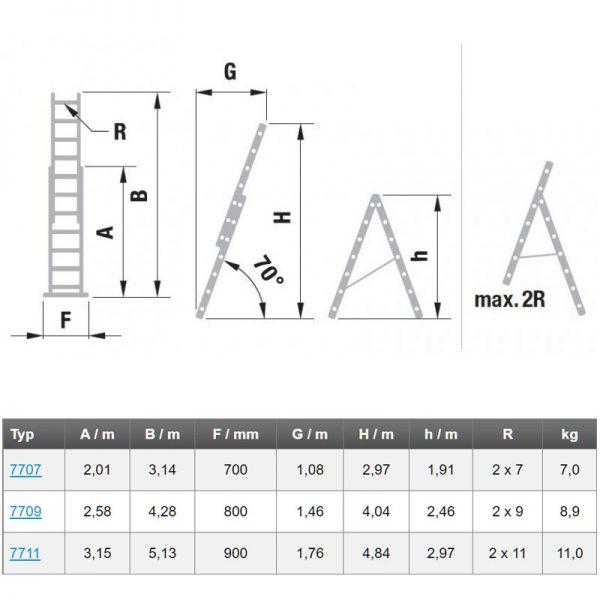 Dvojdielny univerzálny rebrík s úpravou na schody ALVE Eurostyl rozmery