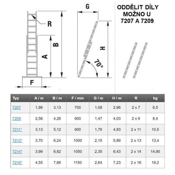 Dvojdielny výsuvný rebrík ALVE Eurostyl rozmery