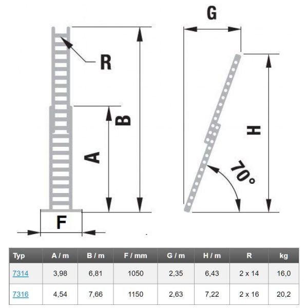 Dvojdielny výsuvný rebrík ovládaný lanom ALVE Eurostyl PROFI rozmery