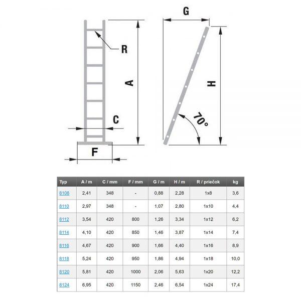 Jednodielný rebrík Forte rozmery