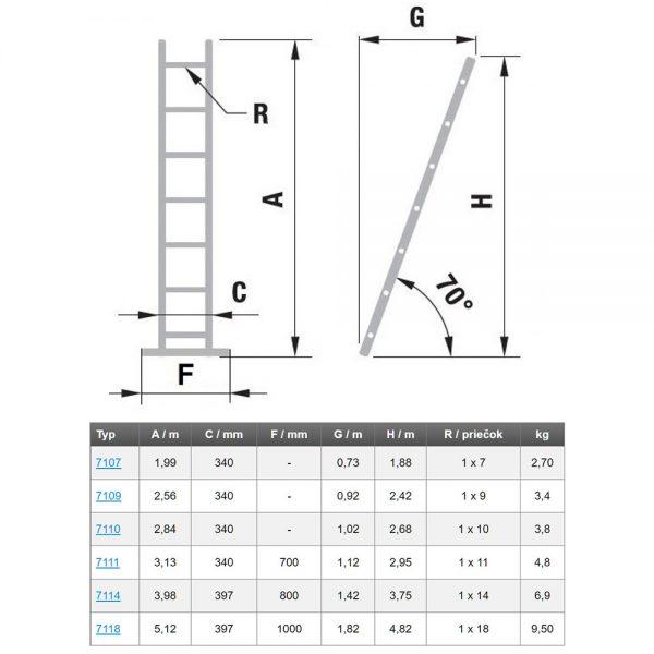 Jednodielny rebrík ALVE Eurostyl rozmery