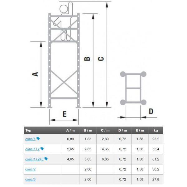 Pojazdné lešenie hliníkové ALUPRO concept rozmery