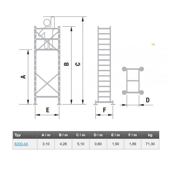 Pojazdné pracovné dielcové lešenie Forte 8200 rozmery