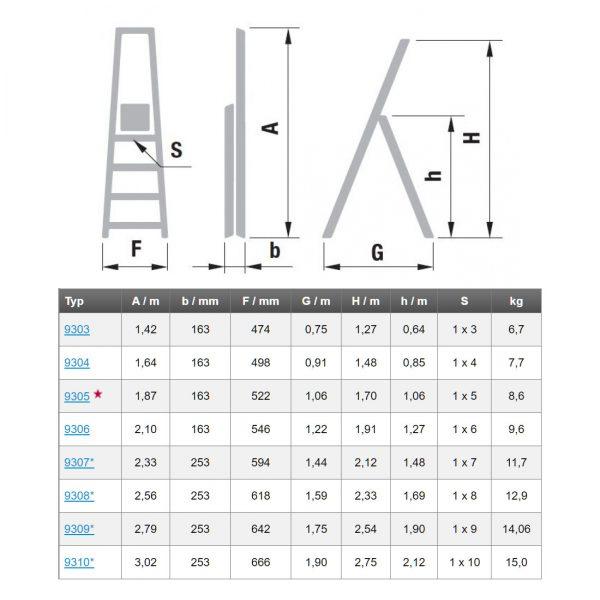 Schodíky jednostranné hliníkové Forte PROFI PLUS rozmery