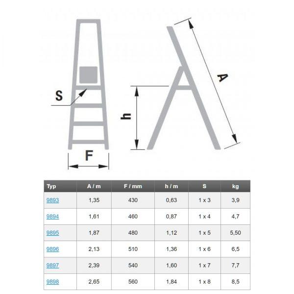 Schodíky jednostranné hliníkové SEMIPROFI rozmery