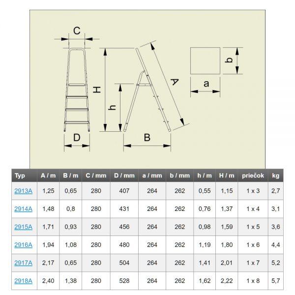 Schodíky jednostranné hliníkové, nosnosť do 120 kg Eurostyl HOBBY rozmery