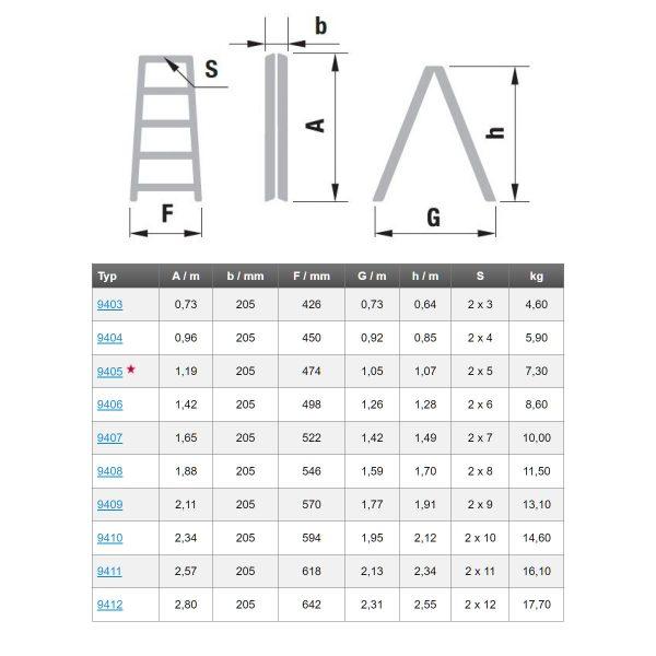 Schodíky obojstranné hliníkové Forte PROFI PLUS rozmery