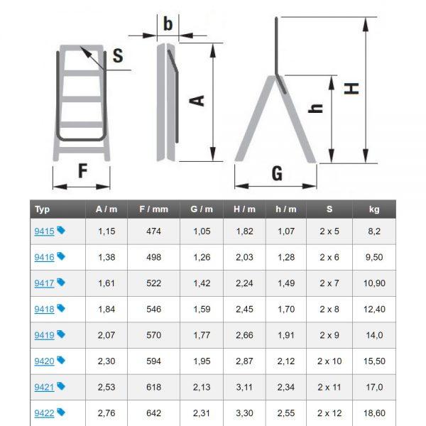 Schodíky obojstranné hliníkové s madlom Forte PROFI PLUS rozmery