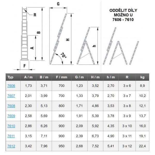 Trojdielny univerzálny rebrík ALVE Eurostyl rozmery