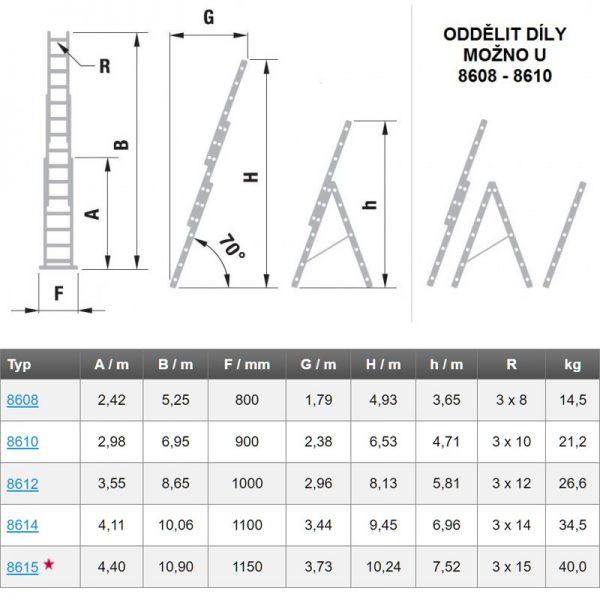 Trojdielny univerzálny rebrík ALVE Forte rozmery