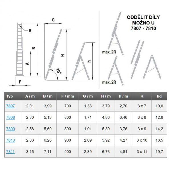 Trojdielny univerzálny rebrík s úpravou na schody ALVE Eurostyl PROFI rozmery