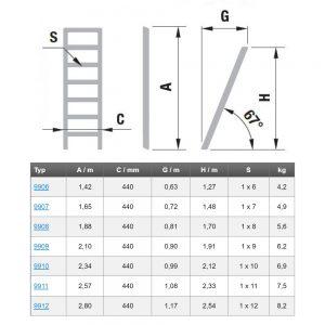 Stupnicový rebrík ALVE Forte rozmery
